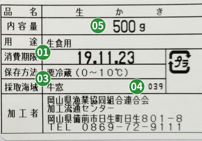 製品表示の例